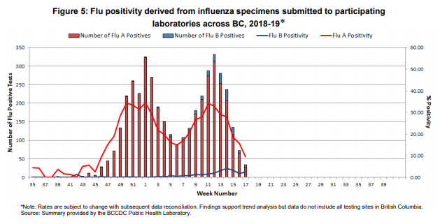Pediatric flu death reported in King County | Public Health Insider