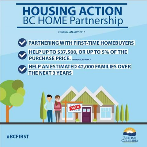Mortgage Professionals Canada Welcomes BC Government's Initiative to Help First-time Homebuyers
